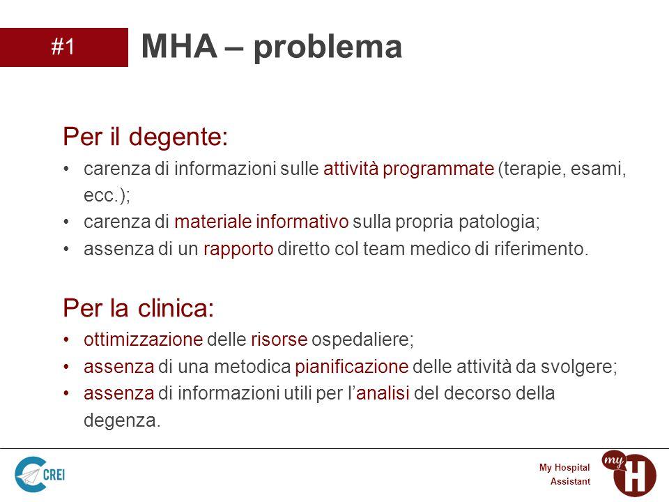 2 My Hospital Assistant #1 Per il degente: carenza di informazioni sulle attività programmate (terapie, esami, ecc.); carenza di materiale informativo