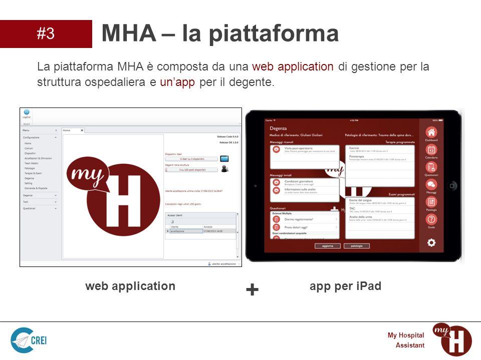 4 My Hospital Assistant La piattaforma MHA è composta da una web application di gestione per la struttura ospedaliera e un'app per il degente. #3 web