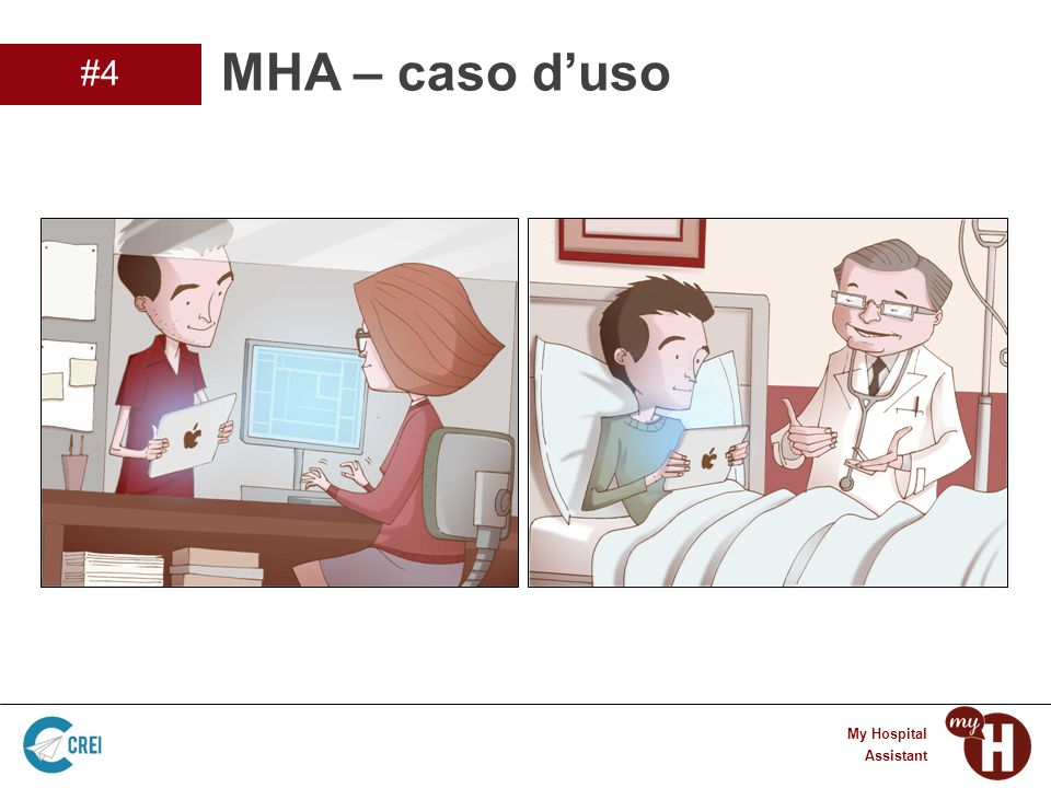 5 My Hospital Assistant #4 MHA – caso d'uso