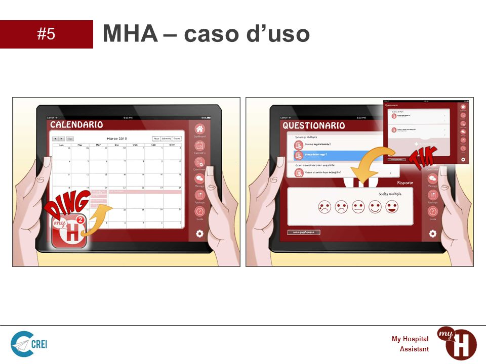 6 My Hospital Assistant #5 MHA – caso d'uso
