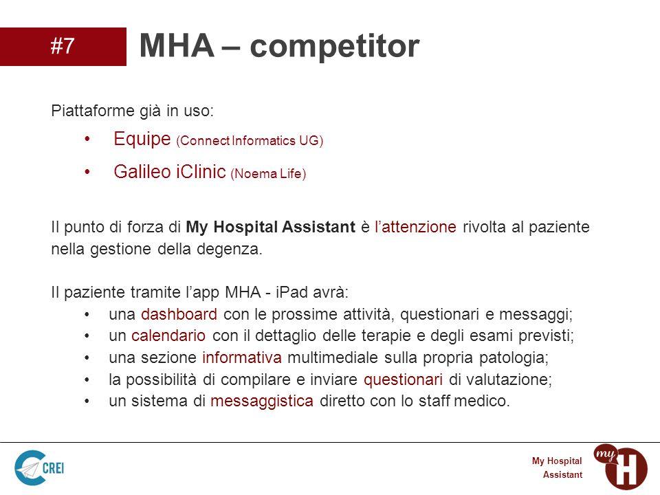 8 My Hospital Assistant Piattaforme già in uso: Equipe (Connect Informatics UG) Galileo iClinic (Noema Life) Il punto di forza di My Hospital Assistant è l'attenzione rivolta al paziente nella gestione della degenza.