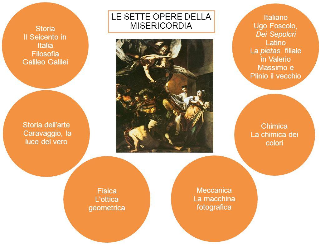 ITALIANO E LATINO PREREQUISITI Visita al Pio Monte della Misericordia per vedere il dipinto.