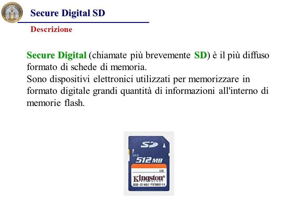 Secure Digital SD Descrizione Secure DigitalSD Secure Digital (chiamate più brevemente SD) è il più diffuso formato di schede di memoria. Sono disposi