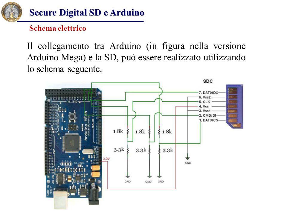 Secure Digital SD e Arduino Schema elettrico Il collegamento tra Arduino (in figura nella versione Arduino Mega) e la SD, può essere realizzato utiliz
