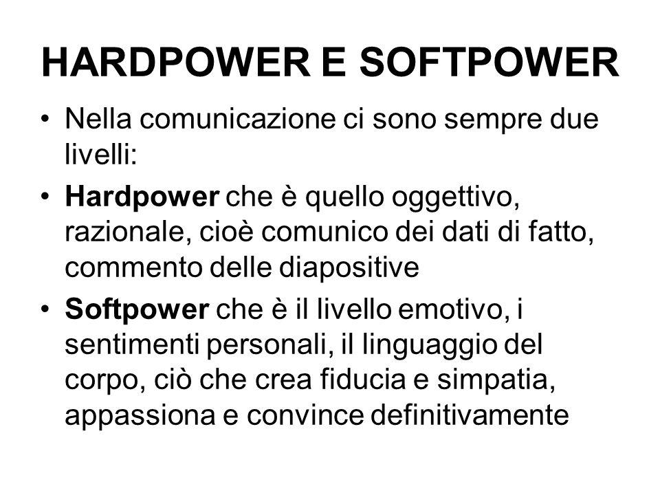 HARDPOWER E SOFTPOWER Nella comunicazione ci sono sempre due livelli: Hardpower che è quello oggettivo, razionale, cioè comunico dei dati di fatto, co