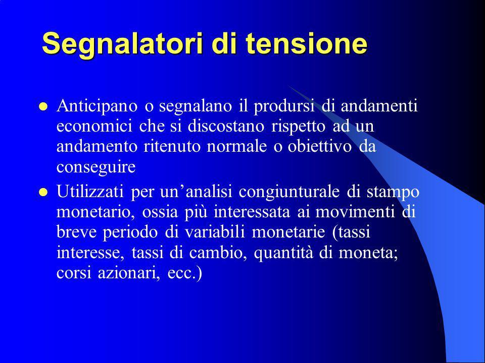 Segnalatori di tensione Anticipano o segnalano il prodursi di andamenti economici che si discostano rispetto ad un andamento ritenuto normale o obiett