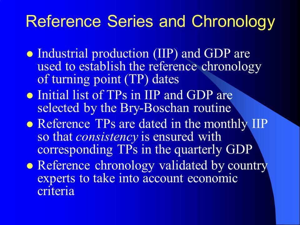 Reference Series and Chronology Industrial production (IIP) and GDP are used to establish the reference chronology of turning point (TP) dates Initial