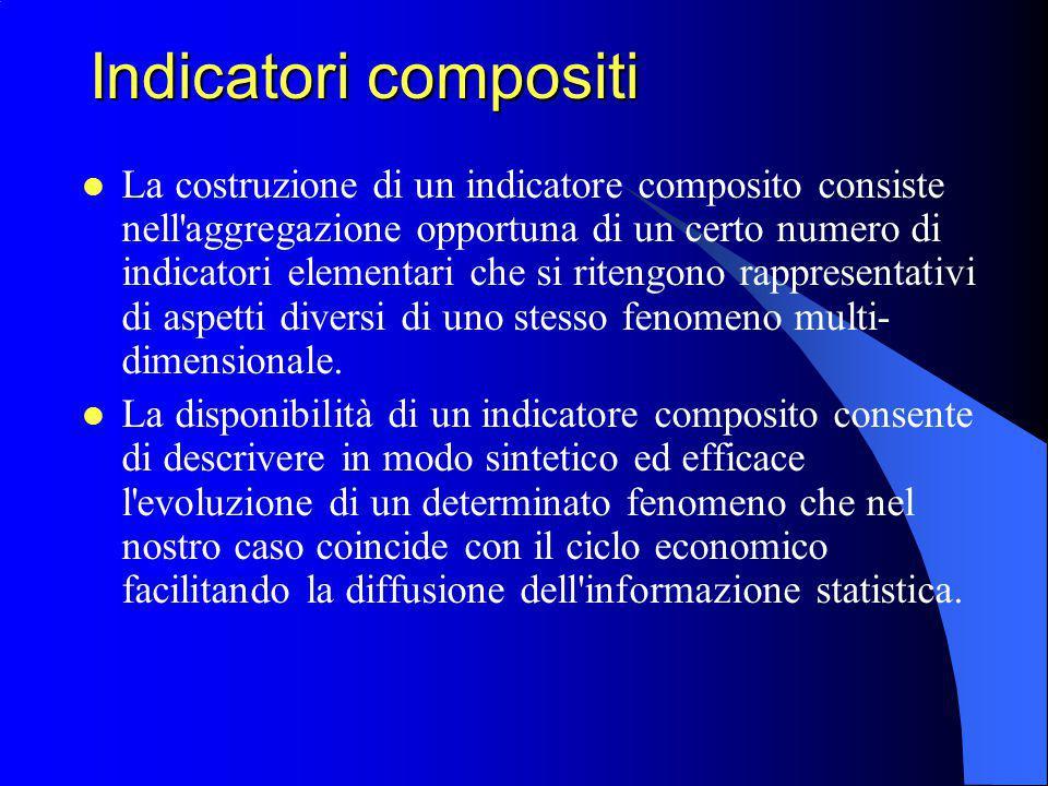 Indicatori compositi La costruzione di un indicatore composito consiste nell'aggregazione opportuna di un certo numero di indicatori elementari che si