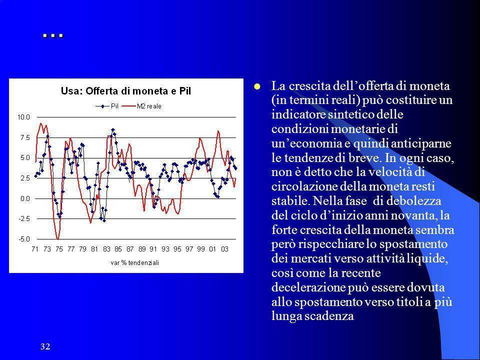 32... La crescita dell'offerta di moneta (in termini reali) può costituire un indicatore sintetico delle condizioni monetarie di un'economia e quindi