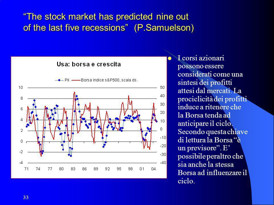 """33 """"The stock market has predicted nine out of the last five recessions"""" (P.Samuelson) I corsi azionari possono essere considerati come una sintesi de"""