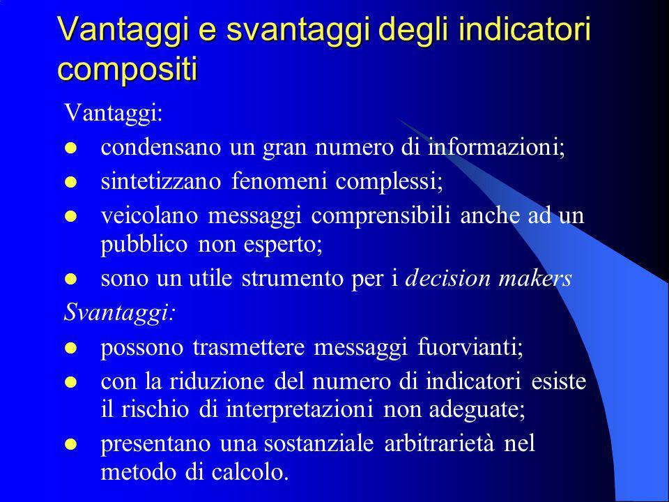 Vantaggi e svantaggi degli indicatori compositi Vantaggi: condensano un gran numero di informazioni; sintetizzano fenomeni complessi; veicolano messag