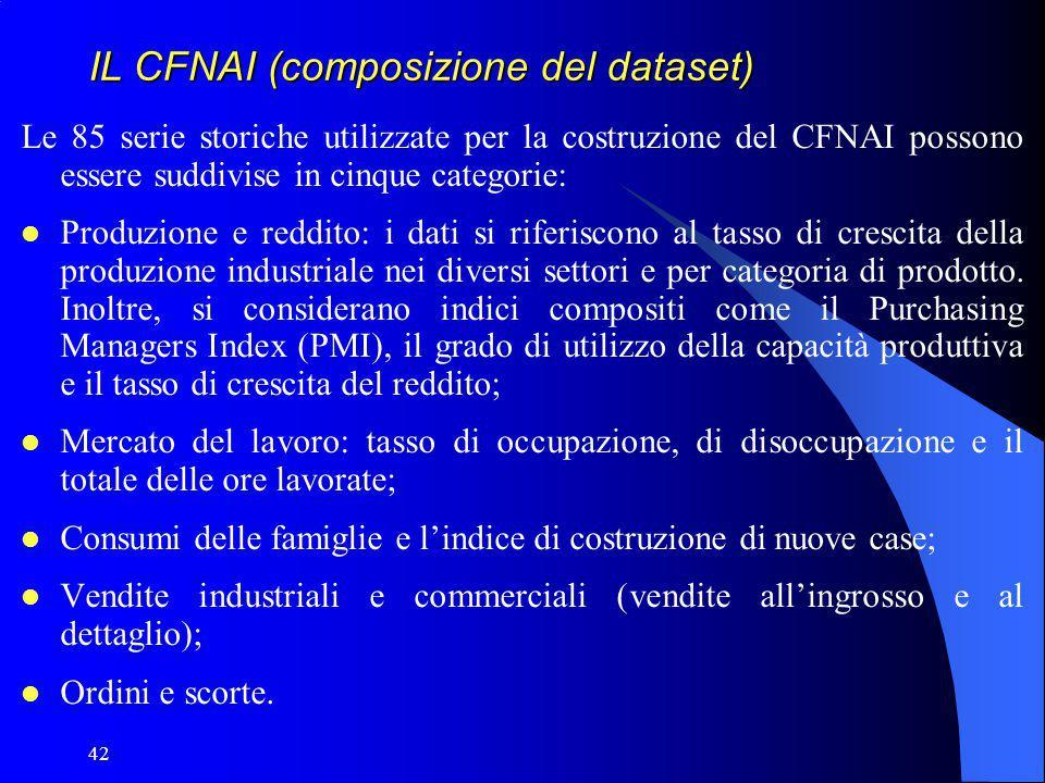 42 IL CFNAI (composizione del dataset) Le 85 serie storiche utilizzate per la costruzione del CFNAI possono essere suddivise in cinque categorie: Prod