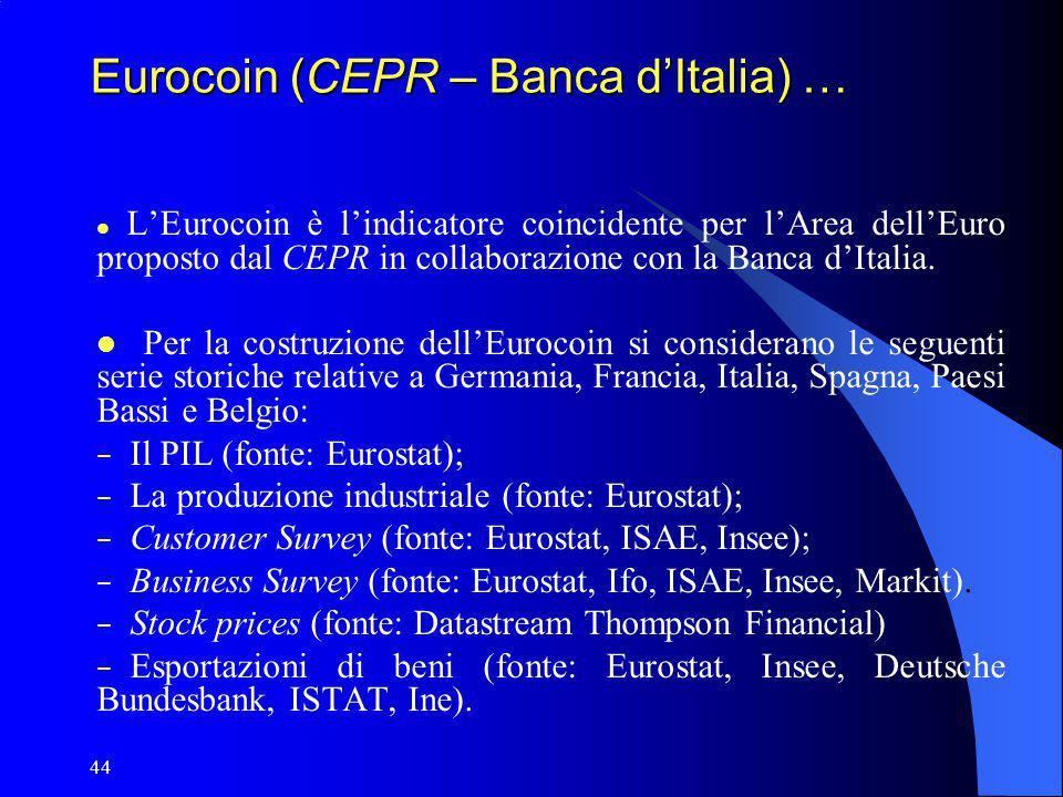 44 Eurocoin (CEPR – Banca d'Italia) … L'Eurocoin è l'indicatore coincidente per l'Area dell'Euro proposto dal CEPR in collaborazione con la Banca d'It