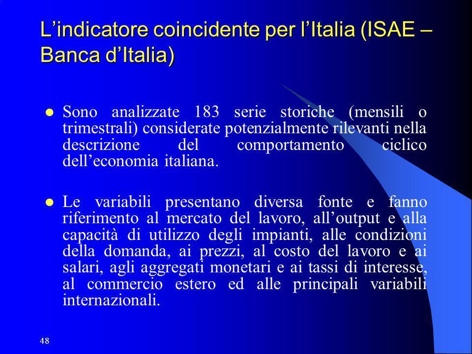 48 L'indicatore coincidente per l'Italia (ISAE – Banca d'Italia) Sono analizzate 183 serie storiche (mensili o trimestrali) considerate potenzialmente