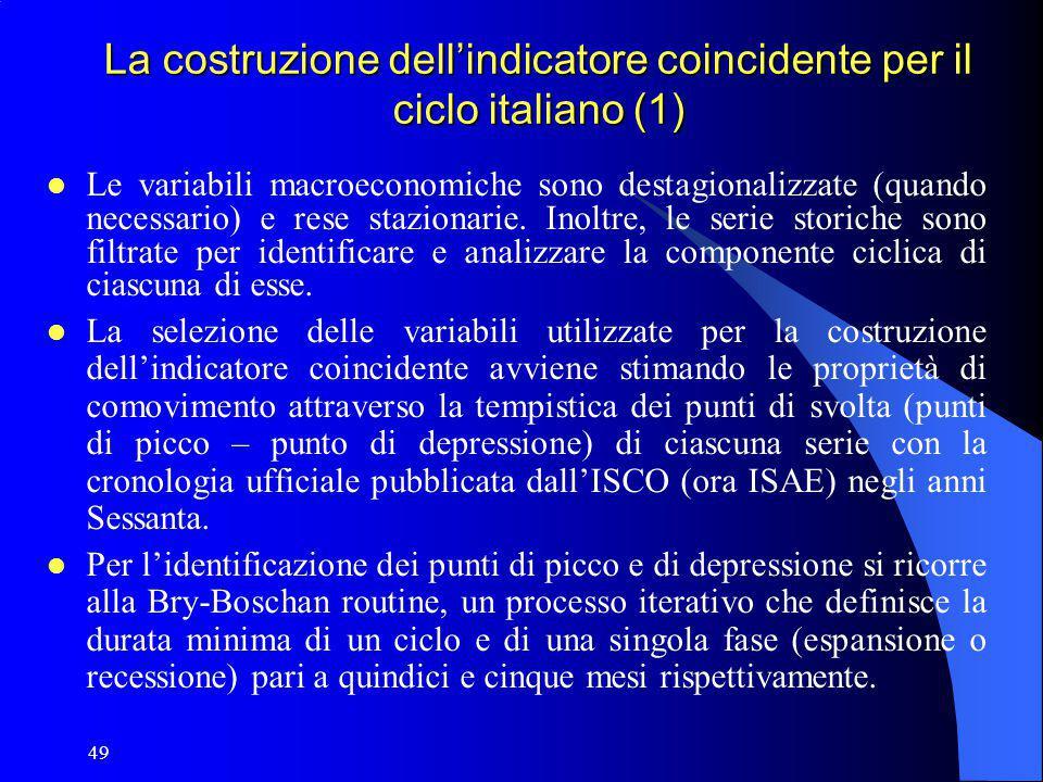 49 La costruzione dell'indicatore coincidente per il ciclo italiano (1) Le variabili macroeconomiche sono destagionalizzate (quando necessario) e rese