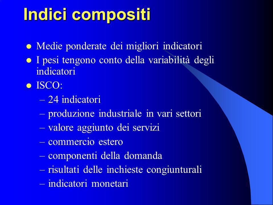 Indici compositi Medie ponderate dei migliori indicatori I pesi tengono conto della variabilità degli indicatori ISCO: –24 indicatori –produzione indu