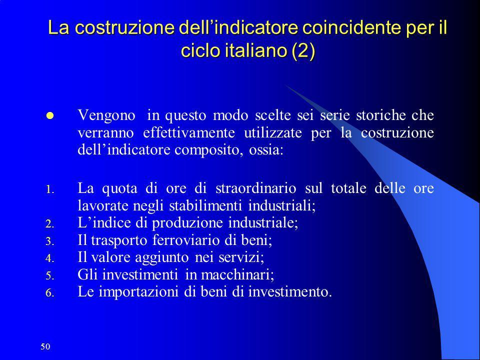 50 La costruzione dell'indicatore coincidente per il ciclo italiano (2) Vengono in questo modo scelte sei serie storiche che verranno effettivamente u
