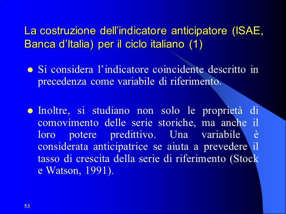 53 La costruzione dell'indicatore anticipatore (ISAE, Banca d'Italia) per il ciclo italiano (1) Si considera l'indicatore coincidente descritto in pre