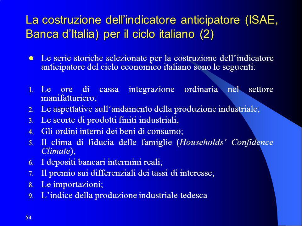 54 La costruzione dell'indicatore anticipatore (ISAE, Banca d'Italia) per il ciclo italiano (2) Le serie storiche selezionate per la costruzione dell'