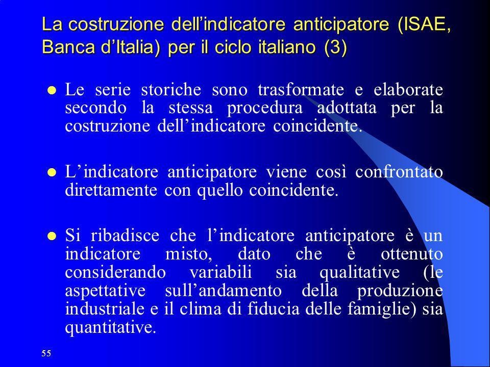 55 La costruzione dell'indicatore anticipatore (ISAE, Banca d'Italia) per il ciclo italiano (3) Le serie storiche sono trasformate e elaborate secondo