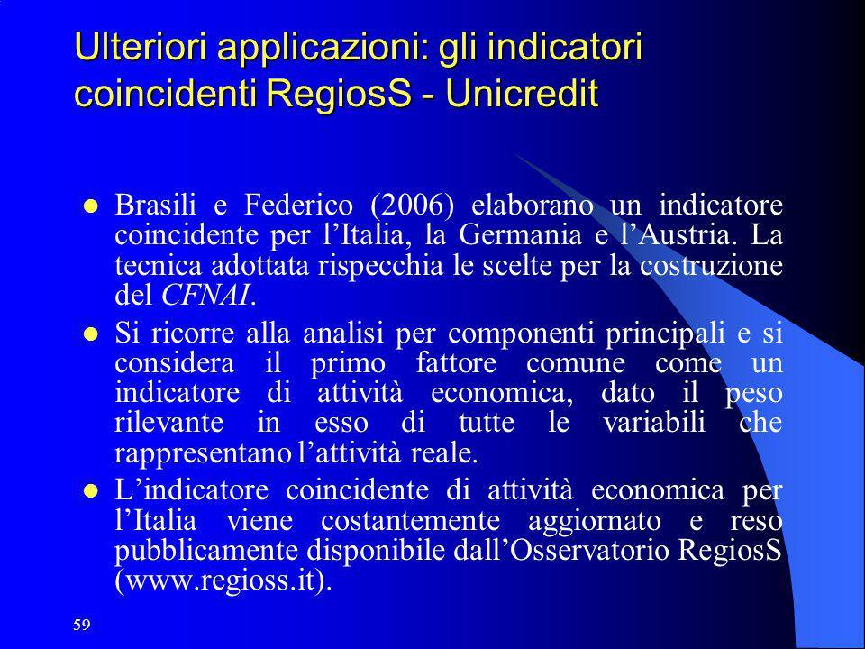 59 Ulteriori applicazioni: gli indicatori coincidenti RegiosS - Unicredit Brasili e Federico (2006) elaborano un indicatore coincidente per l'Italia,