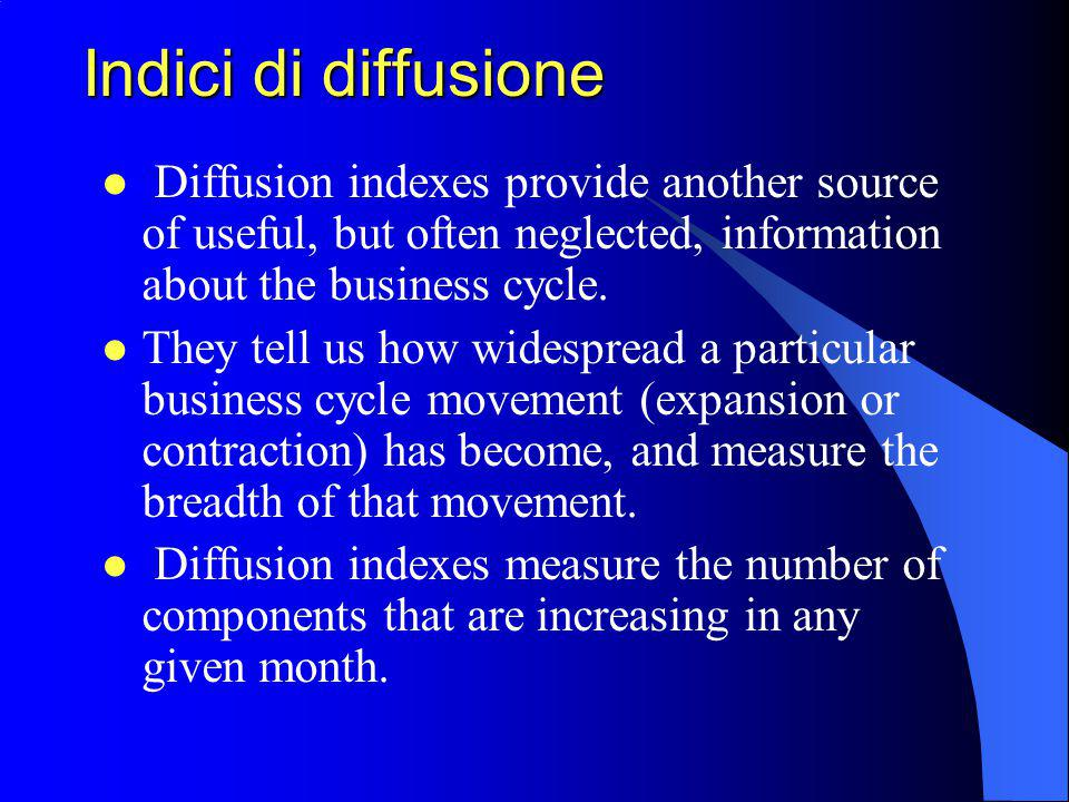 Indici di diffusione Diffusion indexes provide another source of useful, but often neglected, information about the business cycle. They tell us how w