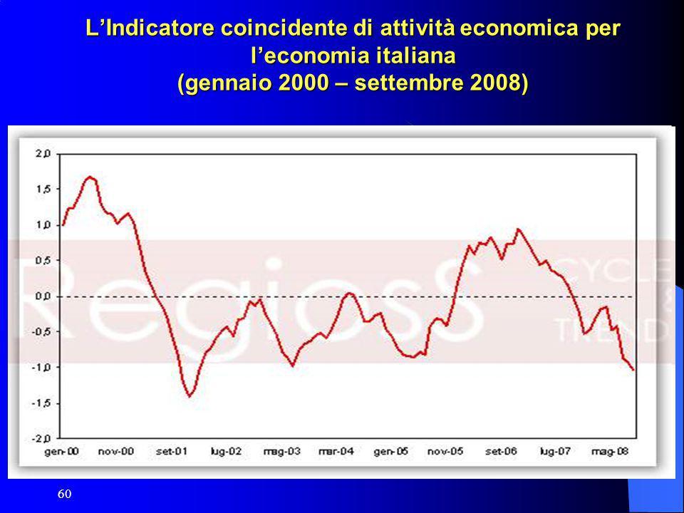60 L'Indicatore coincidente di attività economica per l'economia italiana (gennaio 2000 – settembre 2008)