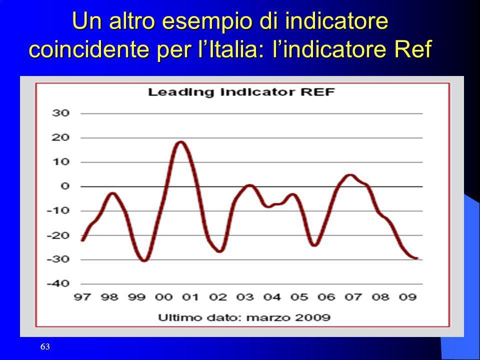 63 Un altro esempio di indicatore coincidente per l'Italia: l'indicatore Ref