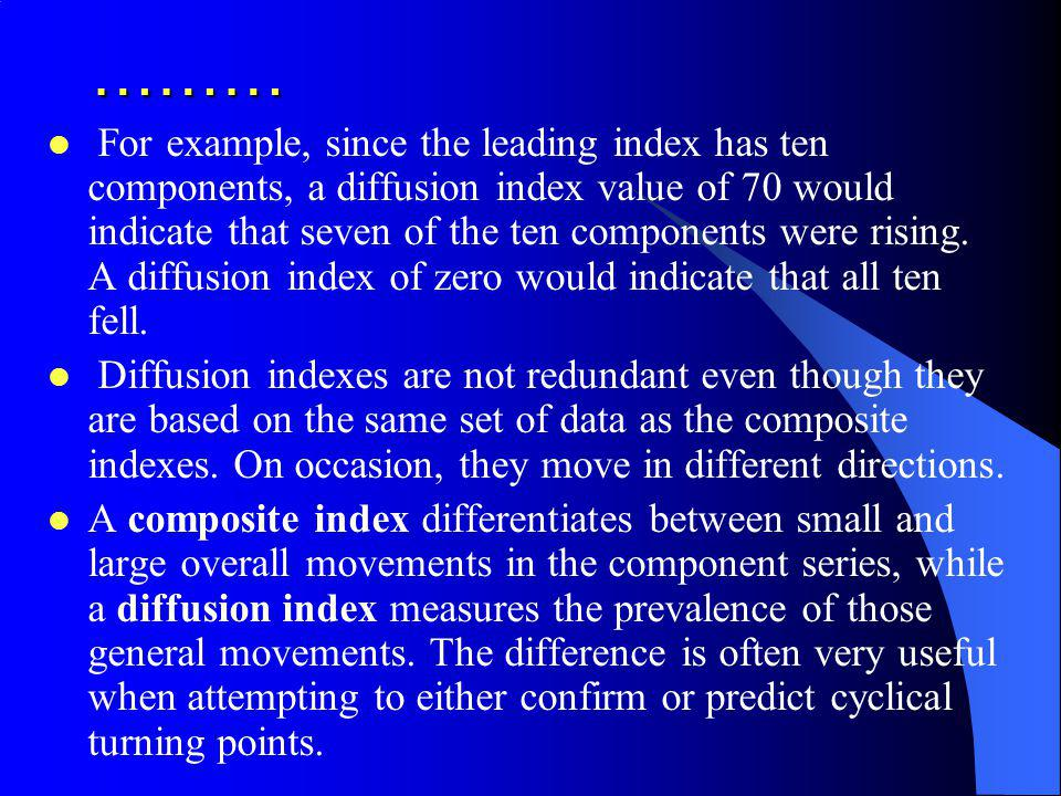……… For example, since the leading index has ten components, a diffusion index value of 70 would indicate that seven of the ten components were rising