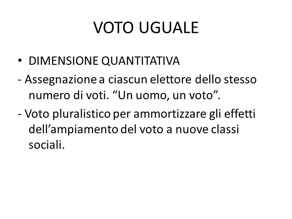 """VOTO UGUALE DIMENSIONE QUANTITATIVA - Assegnazione a ciascun elettore dello stesso numero di voti. """"Un uomo, un voto"""". - Voto pluralistico per ammorti"""