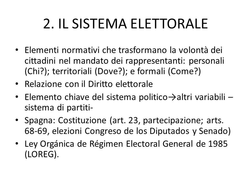 2. IL SISTEMA ELETTORALE Elementi normativi che trasformano la volontà dei cittadini nel mandato dei rappresentanti: personali (Chi?); territoriali (D