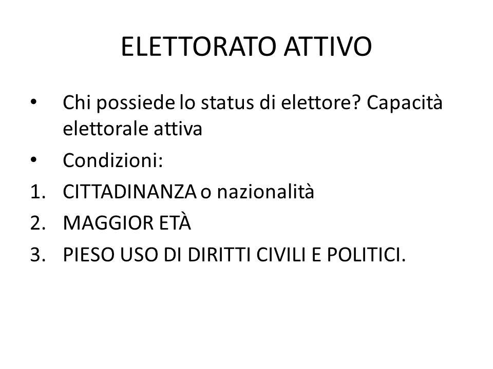 ELETTORATO ATTIVO Chi possiede lo status di elettore? Capacità elettorale attiva Condizioni: 1.CITTADINANZA o nazionalità 2.MAGGIOR ETÀ 3.PIESO USO DI