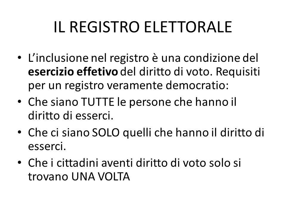 IL REGISTRO ELETTORALE L'inclusione nel registro è una condizione del esercizio effetivo del diritto di voto. Requisiti per un registro veramente demo