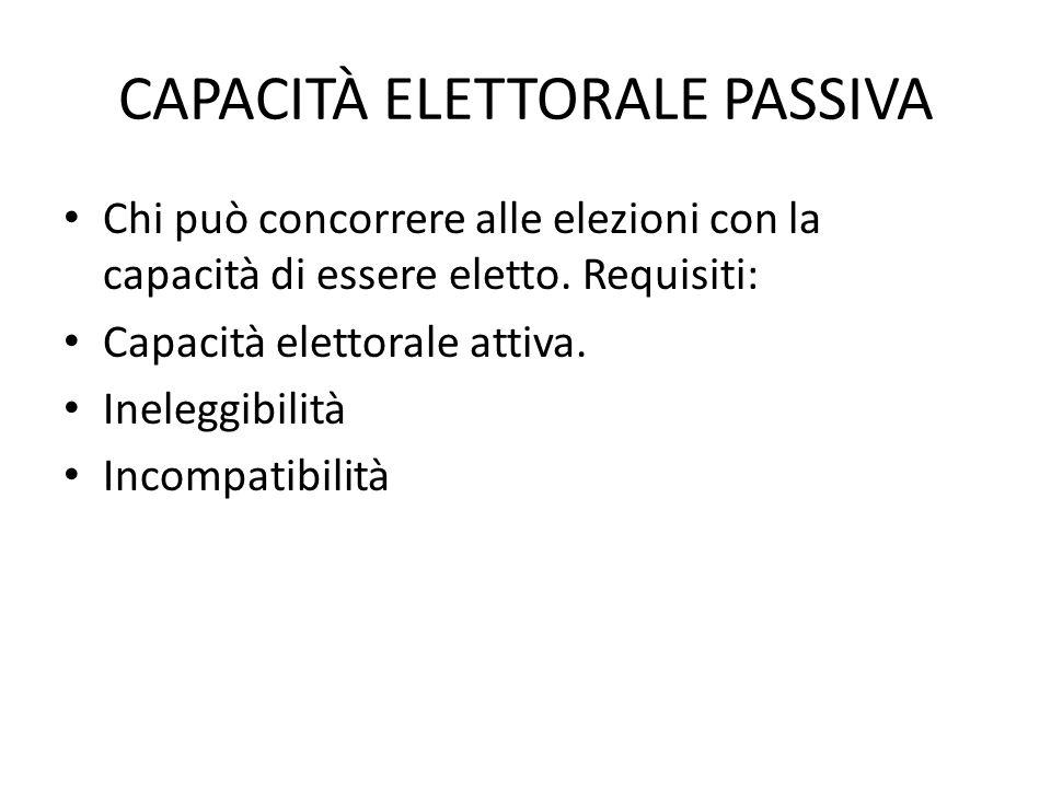 CAPACITÀ ELETTORALE PASSIVA Chi può concorrere alle elezioni con la capacità di essere eletto. Requisiti: Capacità elettorale attiva. Ineleggibilità I