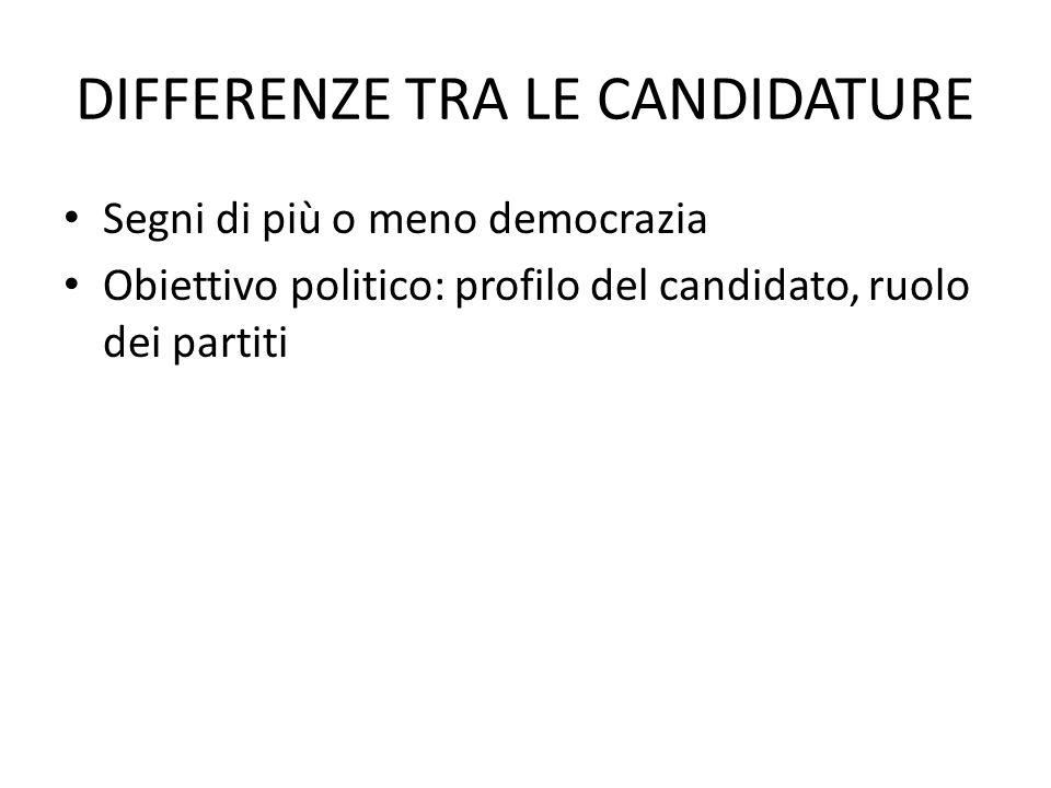 DIFFERENZE TRA LE CANDIDATURE Segni di più o meno democrazia Obiettivo politico: profilo del candidato, ruolo dei partiti