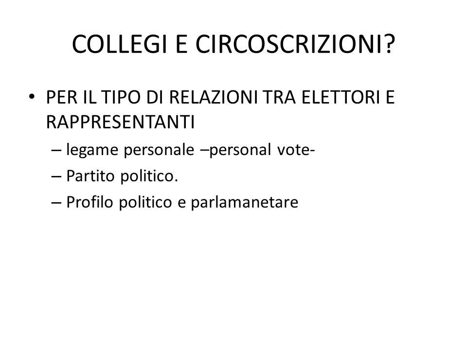 COLLEGI E CIRCOSCRIZIONI? PER IL TIPO DI RELAZIONI TRA ELETTORI E RAPPRESENTANTI – legame personale –personal vote- – Partito politico. – Profilo poli