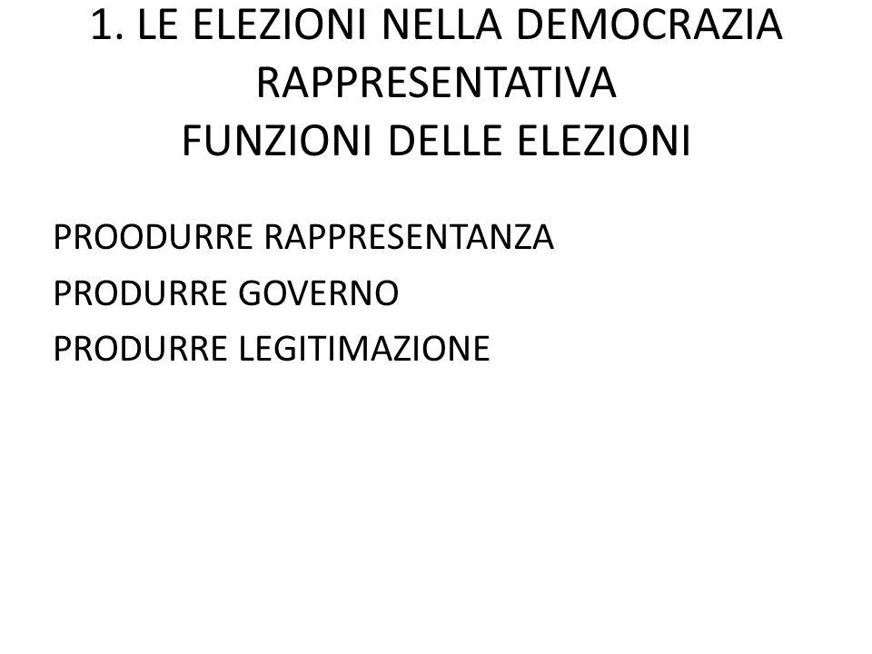 1. LE ELEZIONI NELLA DEMOCRAZIA RAPPRESENTATIVA FUNZIONI DELLE ELEZIONI PROODURRE RAPPRESENTANZA PRODURRE GOVERNO PRODURRE LEGITIMAZIONE