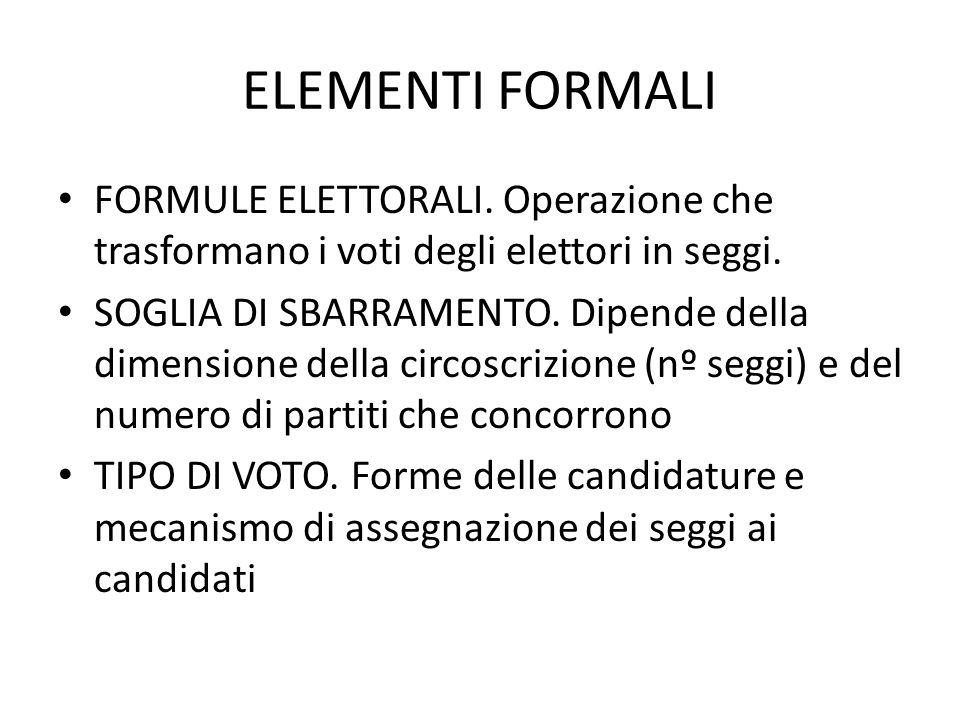 ELEMENTI FORMALI FORMULE ELETTORALI. Operazione che trasformano i voti degli elettori in seggi. SOGLIA DI SBARRAMENTO. Dipende della dimensione della