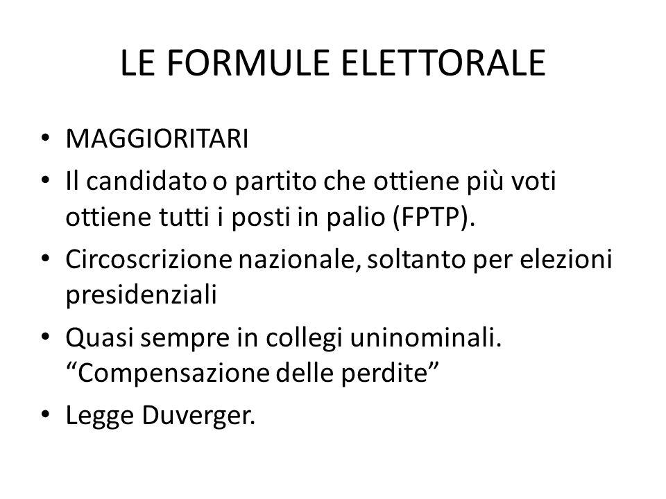 LE FORMULE ELETTORALE MAGGIORITARI Il candidato o partito che ottiene più voti ottiene tutti i posti in palio (FPTP). Circoscrizione nazionale, soltan