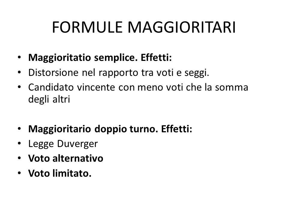 FORMULE MAGGIORITARI Maggioritatio semplice. Effetti: Distorsione nel rapporto tra voti e seggi. Candidato vincente con meno voti che la somma degli a