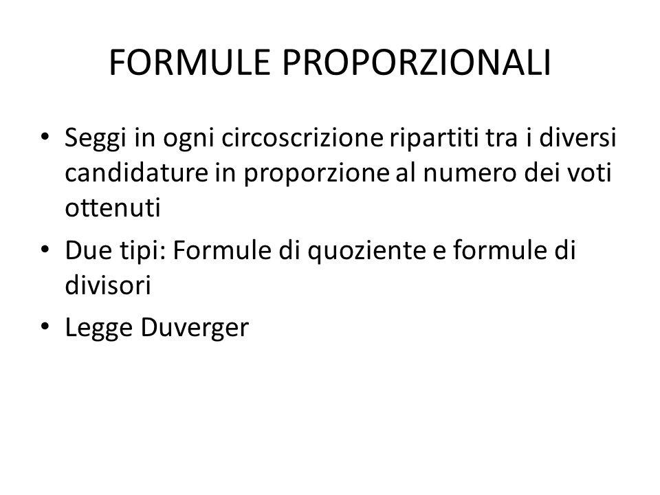 FORMULE PROPORZIONALI Seggi in ogni circoscrizione ripartiti tra i diversi candidature in proporzione al numero dei voti ottenuti Due tipi: Formule di