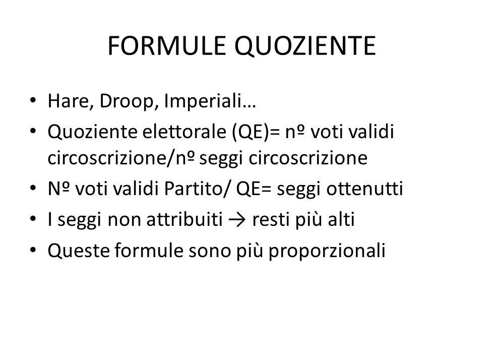 FORMULE QUOZIENTE Hare, Droop, Imperiali… Quoziente elettorale (QE)= nº voti validi circoscrizione/nº seggi circoscrizione Nº voti validi Partito/ QE=