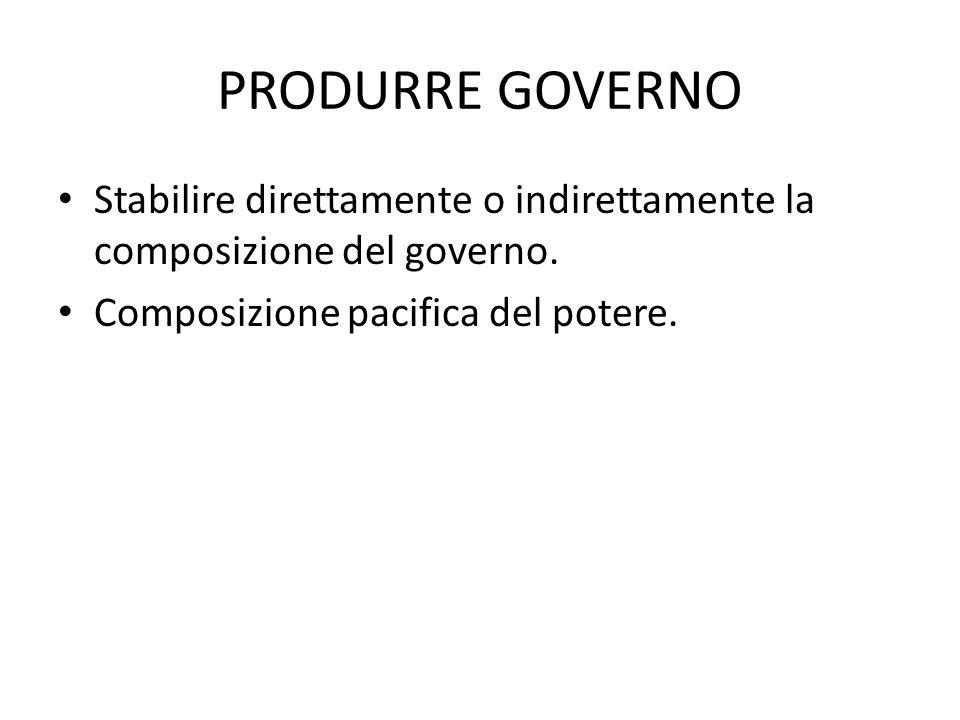 PRODURRE GOVERNO Stabilire direttamente o indirettamente la composizione del governo. Composizione pacifica del potere.
