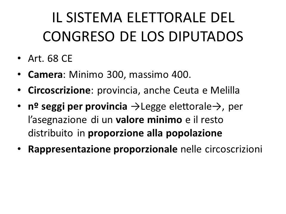 IL SISTEMA ELETTORALE DEL CONGRESO DE LOS DIPUTADOS Art. 68 CE Camera: Minimo 300, massimo 400. Circoscrizione: provincia, anche Ceuta e Melilla nº se