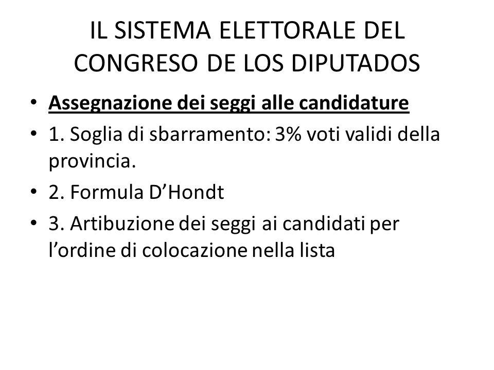IL SISTEMA ELETTORALE DEL CONGRESO DE LOS DIPUTADOS Assegnazione dei seggi alle candidature 1. Soglia di sbarramento: 3% voti validi della provincia.