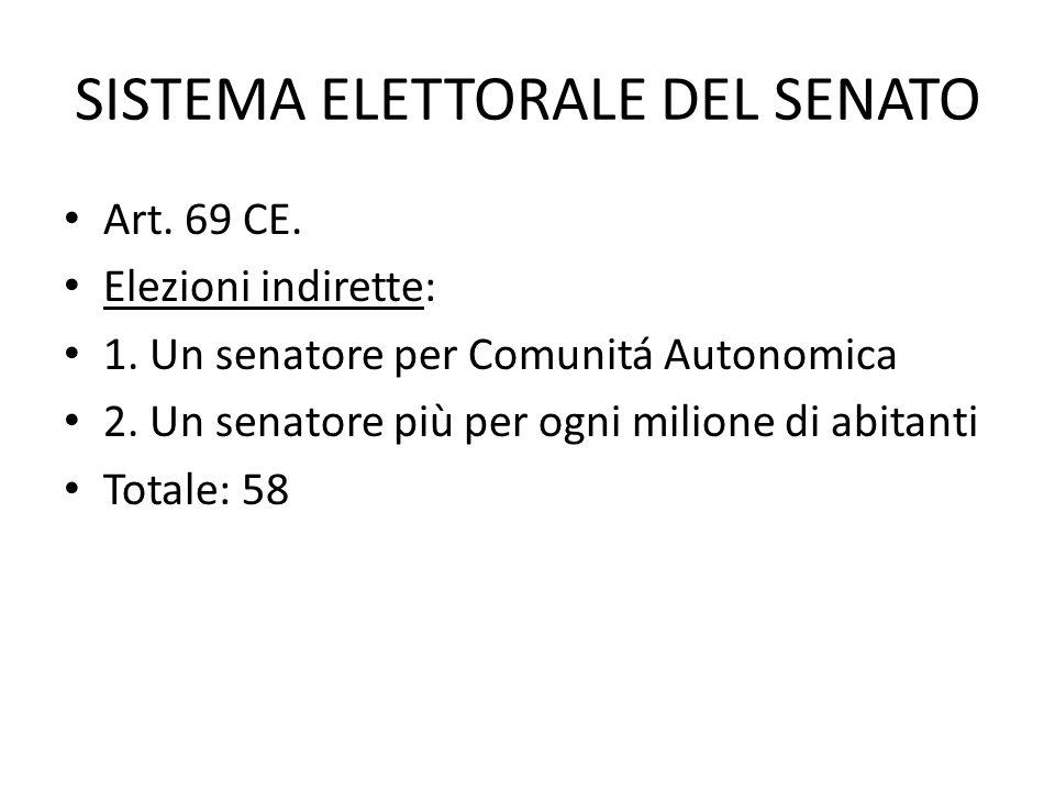 SISTEMA ELETTORALE DEL SENATO Art. 69 CE. Elezioni indirette: 1. Un senatore per Comunitá Autonomica 2. Un senatore più per ogni milione di abitanti T