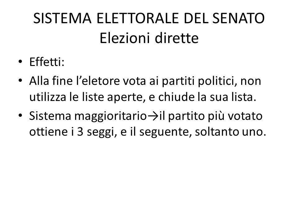 SISTEMA ELETTORALE DEL SENATO Elezioni dirette Effetti: Alla fine l'eletore vota ai partiti politici, non utilizza le liste aperte, e chiude la sua li