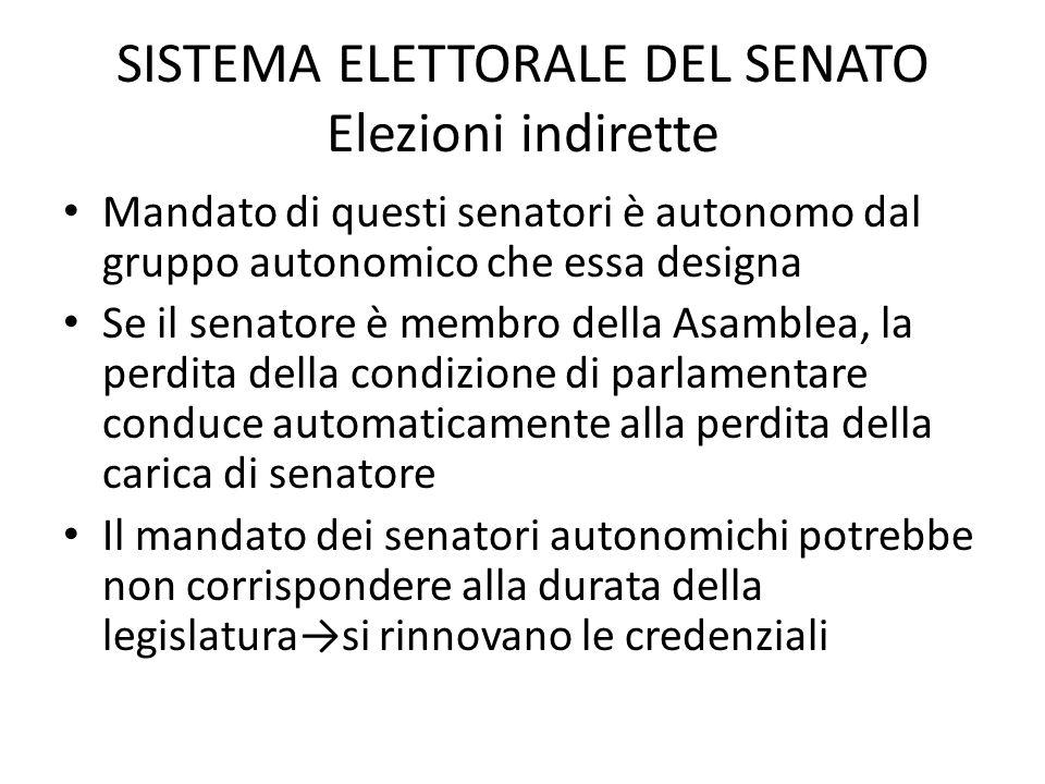 SISTEMA ELETTORALE DEL SENATO Elezioni indirette Mandato di questi senatori è autonomo dal gruppo autonomico che essa designa Se il senatore è membro