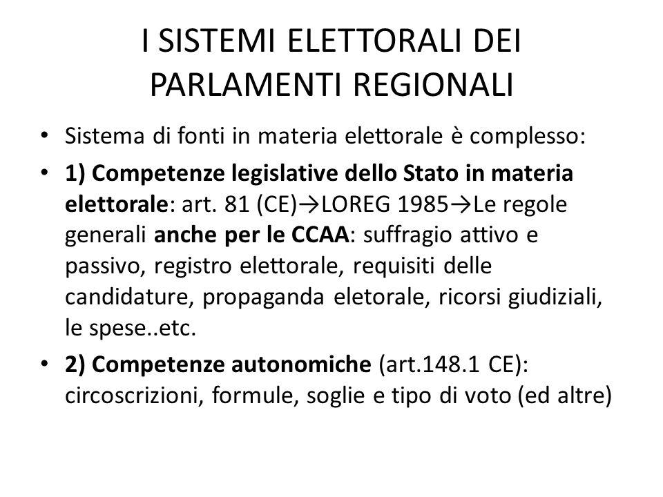 I SISTEMI ELETTORALI DEI PARLAMENTI REGIONALI Sistema di fonti in materia elettorale è complesso: 1) Competenze legislative dello Stato in materia ele