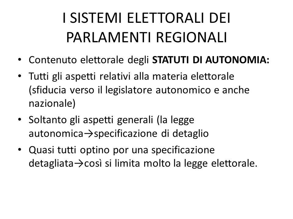 I SISTEMI ELETTORALI DEI PARLAMENTI REGIONALI Contenuto elettorale degli STATUTI DI AUTONOMIA: Tutti gli aspetti relativi alla materia elettorale (sfi